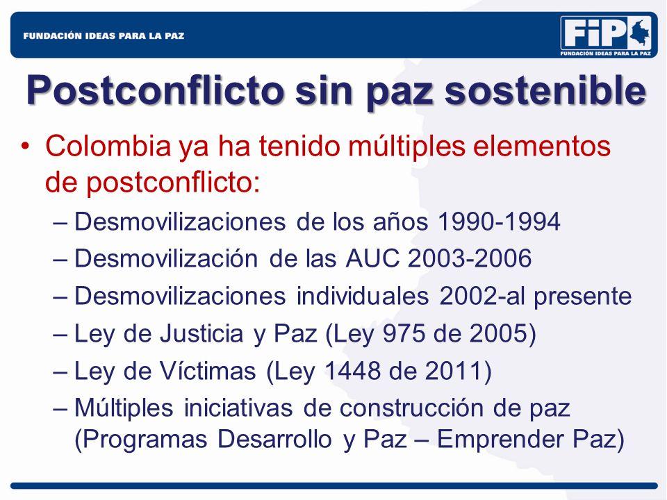 Postconflicto sin paz sostenible Colombia ya ha tenido múltiples elementos de postconflicto: –Desmovilizaciones de los años 1990-1994 –Desmovilización
