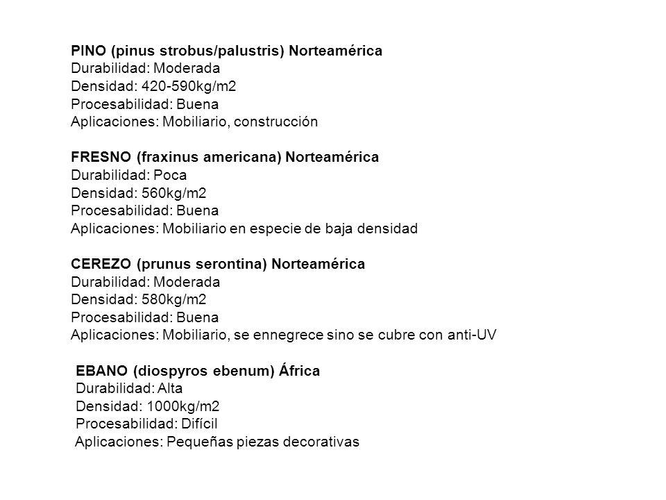 HAYAS (faga silvatica) Europa Durabilidad: Poca Densidad: 720kg/m2 Procesabilidad: Buena Aplicaciones: Mobiliario, pisos MAPLE (acer sacobarinum) Norteamérica Durabilidad: Poca Densidad: 550kg/m2 Procesabilidad: Media Aplicaciones: Mobiliario, resistente a la abrasión NOGAL (juglans nigra) Norteamérica Durabilidad: Moderada Densidad: 560kg/m2 Procesabilidad: Buena Aplicaciones: Mobiliario, tallas