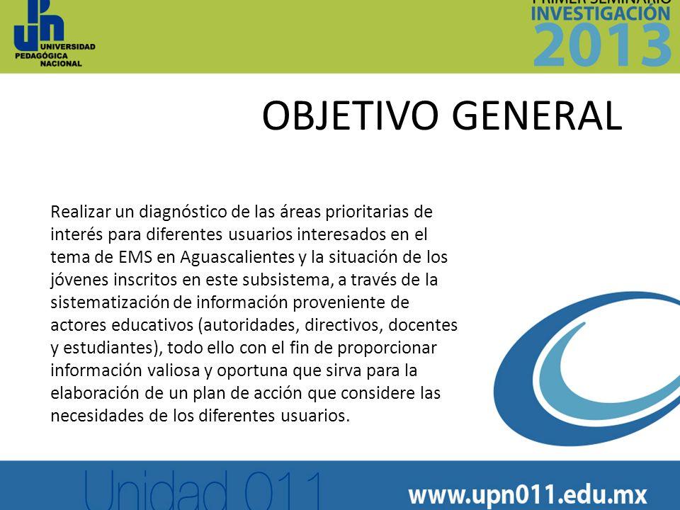 Realizar un diagnóstico de las áreas prioritarias de interés para diferentes usuarios interesados en el tema de EMS en Aguascalientes y la situación d