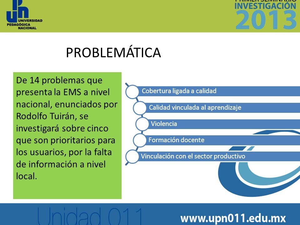 Cobertura ligada a calidad Calidad vinculada al aprendizaje Violencia Formación docente Vinculación con el sector productivo De 14 problemas que prese