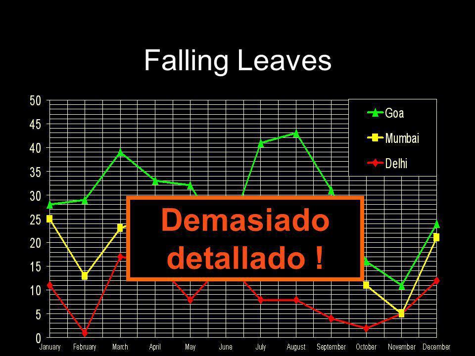 Falling Leaves Demasiado detallado !