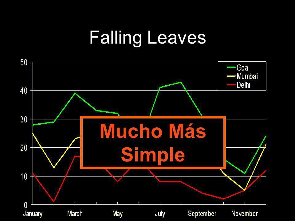 Falling Leaves Mucho Más Simple