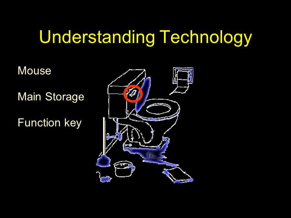 Understanding Technology Mouse Function key Main Storage