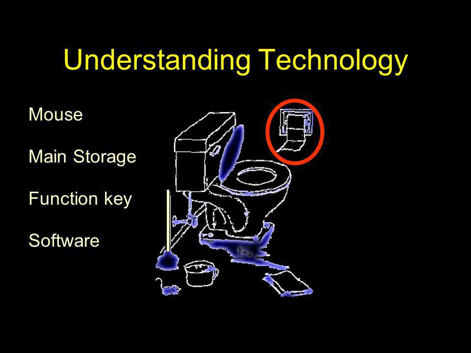 Understanding Technology Software Mouse Function key Main Storage