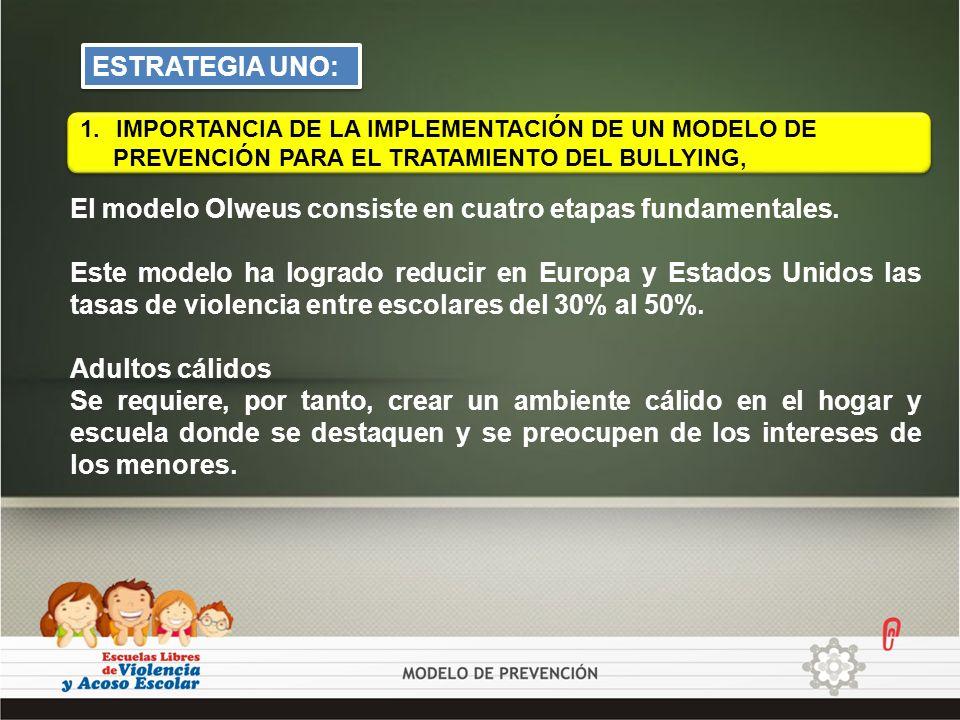 ESTRATEGIA UNO: 1.IMPORTANCIA DE LA IMPLEMENTACIÓN DE UN MODELO DE PREVENCIÓN PARA EL TRATAMIENTO DEL BULLYING, 1.IMPORTANCIA DE LA IMPLEMENTACIÓN DE