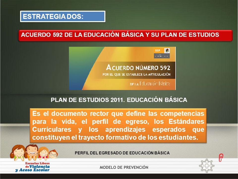 ESTRATEGIA DOS: ACUERDO 592 DE LA EDUCACIÓN BÁSICA Y SU PLAN DE ESTUDIOS PERFIL DEL EGRESADO DE EDUCACIÓN BÁSICA PLAN DE ESTUDIOS 2011. EDUCACIÓN BÁSI