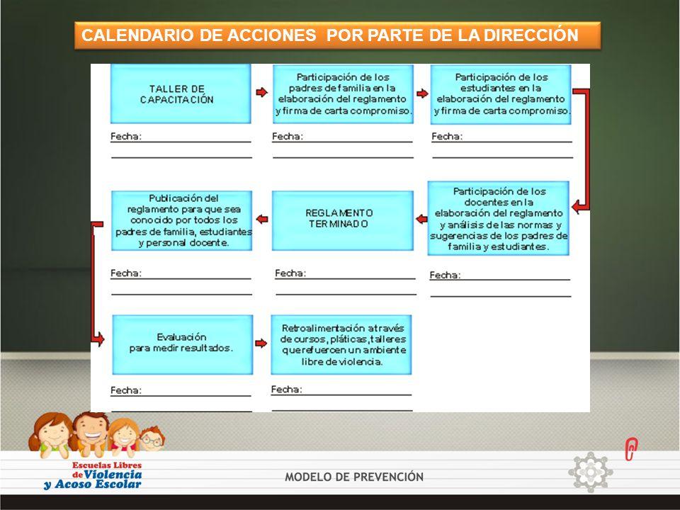 CALENDARIO DE ACCIONES POR PARTE DE LA DIRECCIÓN