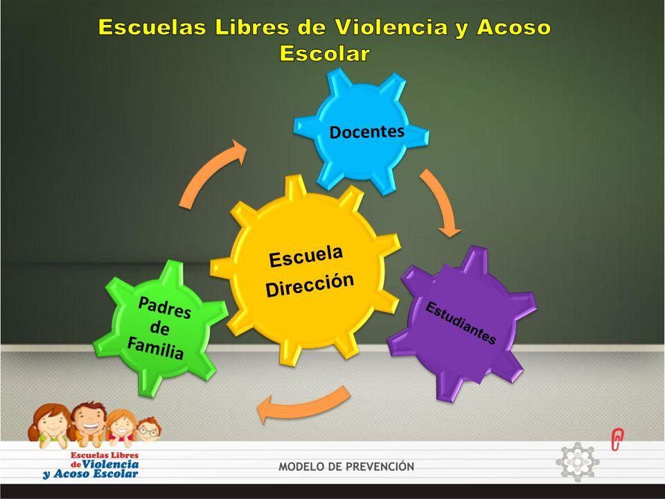ESTRATEGIA CINCO: 5.FACTORES DE PREVENCIÓN Y PROTECCIÓN POR PARTE DE LA ESCUELA / DIRECCIÓN.