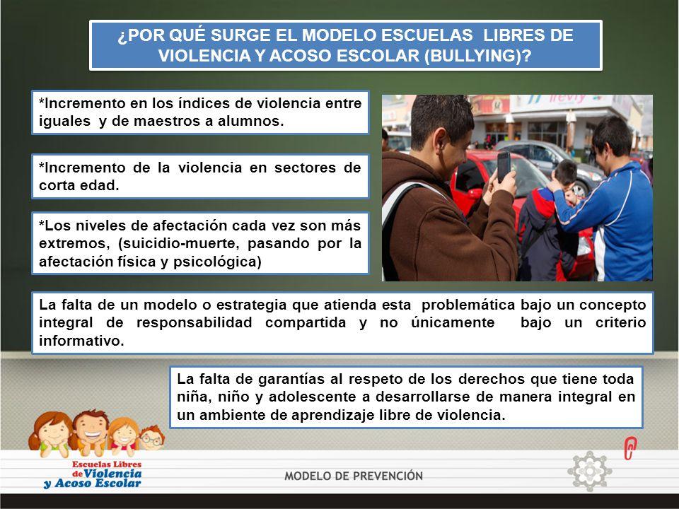4.PLAN INFORMATIVO 3. PLATAFORMA LEGAL 5. RESPONSABILIDAD DE LA ESCUELA Y DIRECTIVOS 6.
