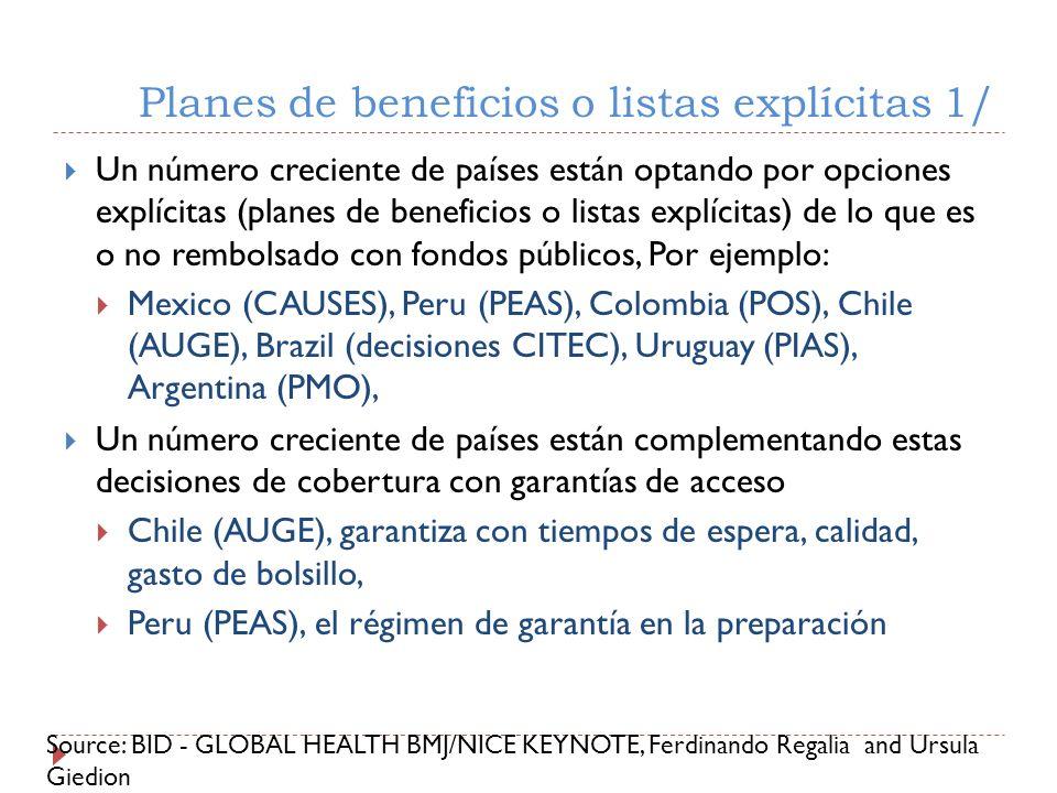 Planes de beneficios o listas explícitas 1/ Un número creciente de países están optando por opciones explícitas (planes de beneficios o listas explícitas) de lo que es o no rembolsado con fondos públicos, Por ejemplo: Mexico (CAUSES), Peru (PEAS), Colombia (POS), Chile (AUGE), Brazil (decisiones CITEC), Uruguay (PIAS), Argentina (PMO), Un número creciente de países están complementando estas decisiones de cobertura con garantías de acceso Chile (AUGE), garantiza con tiempos de espera, calidad, gasto de bolsillo, Peru (PEAS), el régimen de garantía en la preparación Source: BID - GLOBAL HEALTH BMJ/NICE KEYNOTE, Ferdinando Regalia and Ursula Giedion London, September 29 th 2011