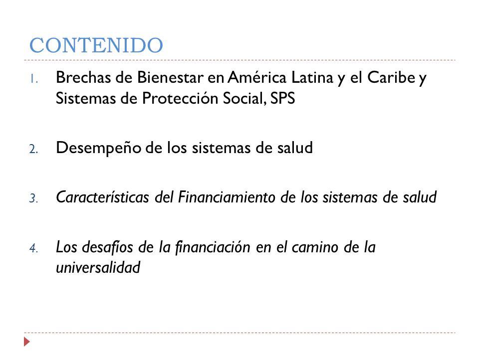 CONTENIDO 1. Brechas de Bienestar en América Latina y el Caribe y Sistemas de Protección Social, SPS 2. Desempeño de los sistemas de salud 3. Caracter