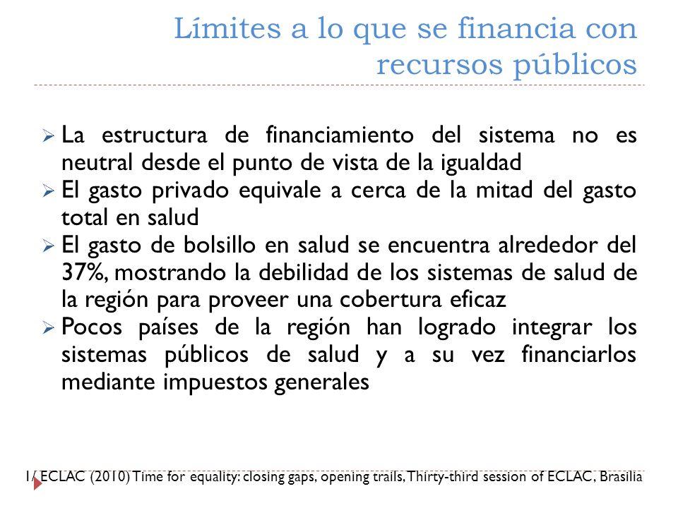 Límites a lo que se financia con recursos públicos La estructura de financiamiento del sistema no es neutral desde el punto de vista de la igualdad El
