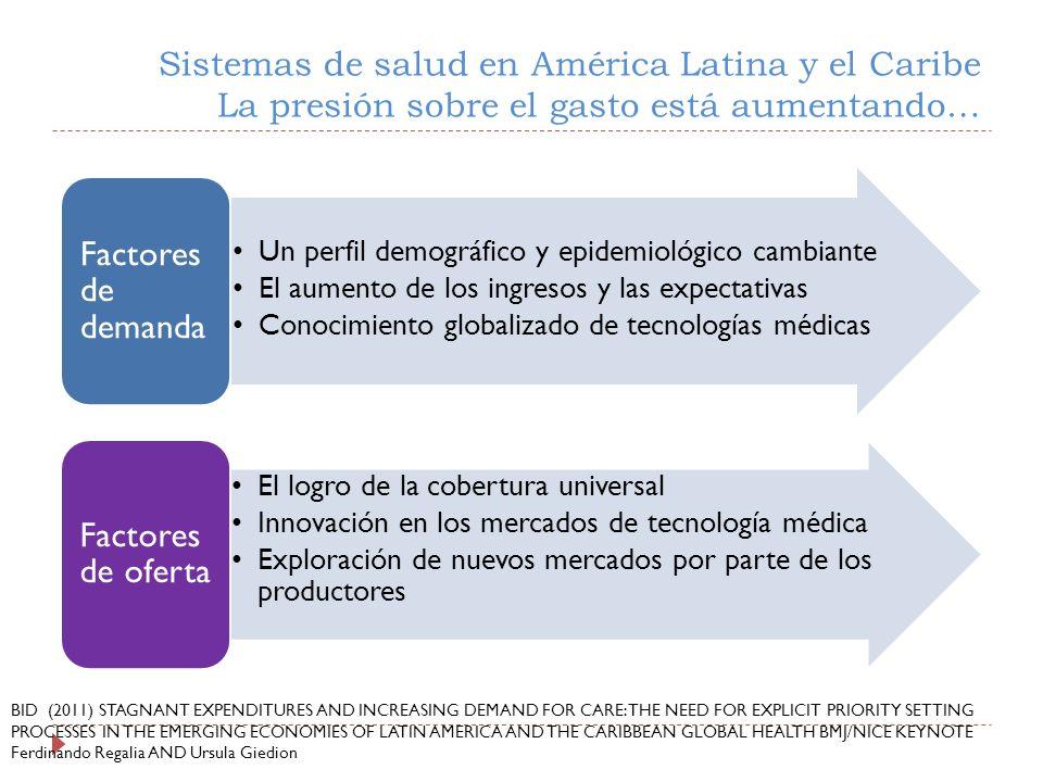 Sistemas de salud en América Latina y el Caribe La presión sobre el gasto está aumentando… Un perfil demográfico y epidemiológico cambiante El aumento