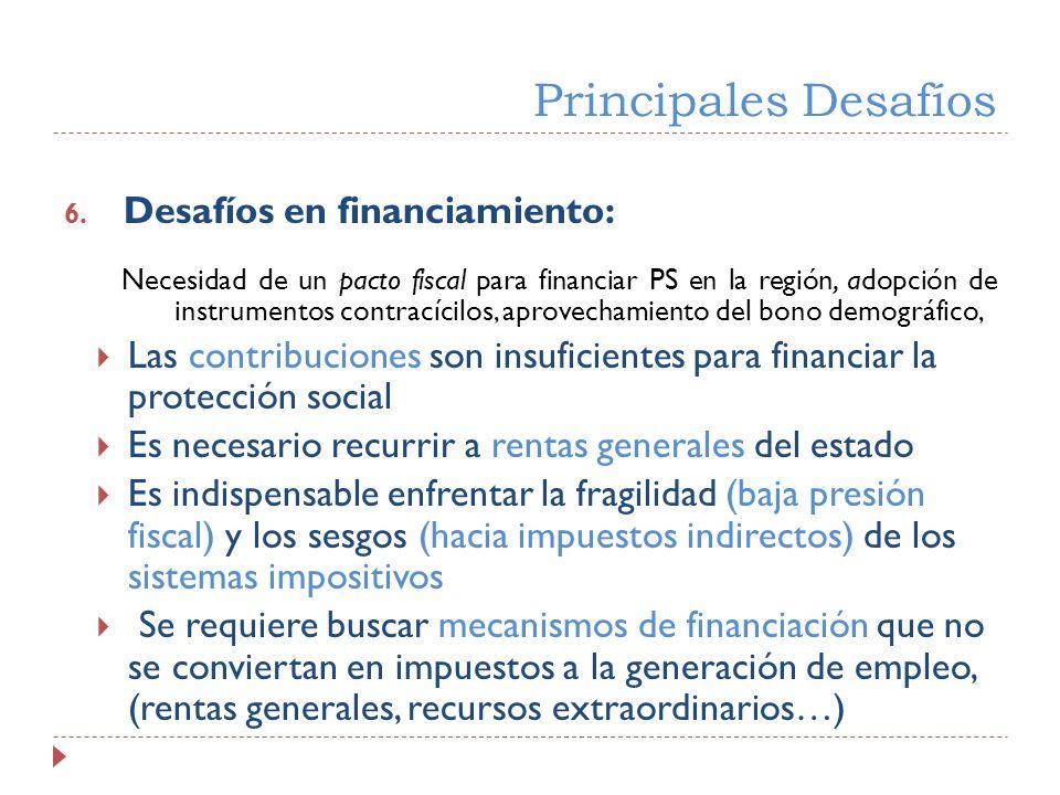 Principales Desafíos 6. Desafíos en financiamiento: Necesidad de un pacto fiscal para financiar PS en la región, adopción de instrumentos contracícilo