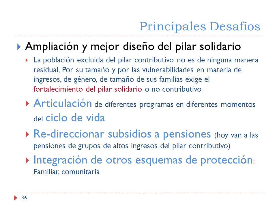 Principales Desafíos 36 Ampliación y mejor diseño del pilar solidario La población excluida del pilar contributivo no es de ninguna manera residual, P