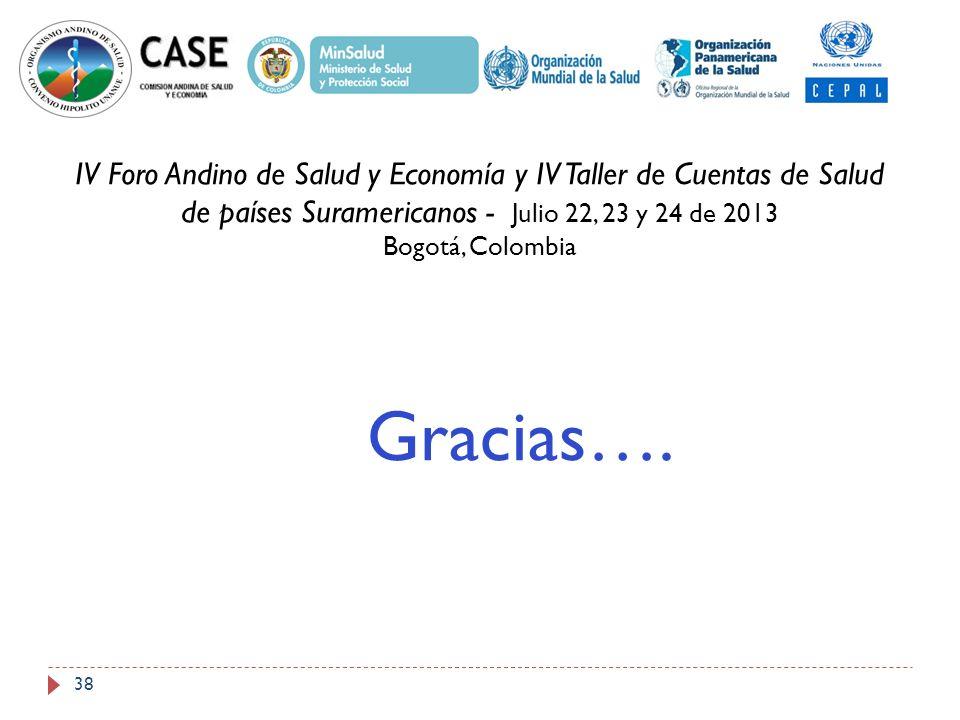 38 Gracias…. IV Foro Andino de Salud y Economía y IV Taller de Cuentas de Salud de países Suramericanos - Julio 22, 23 y 24 de 2013 Bogotá, Colombia