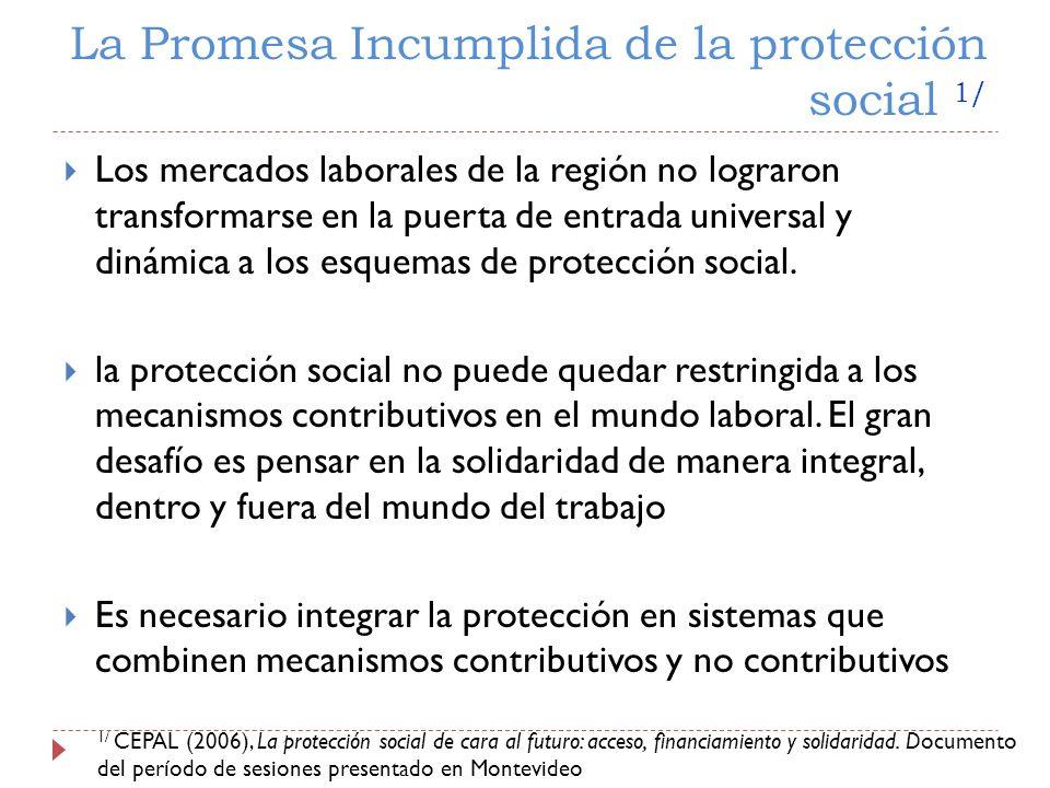 La Promesa Incumplida de la protección social 1/ Los mercados laborales de la región no lograron transformarse en la puerta de entrada universal y din