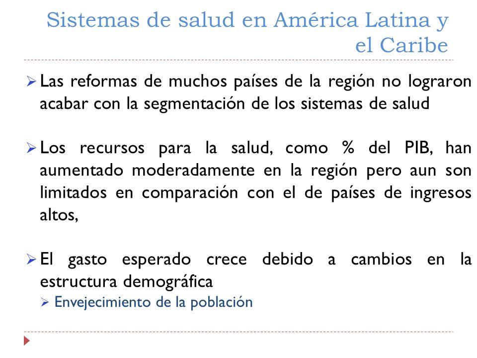 Sistemas de salud en América Latina y el Caribe Las reformas de muchos países de la región no lograron acabar con la segmentación de los sistemas de s