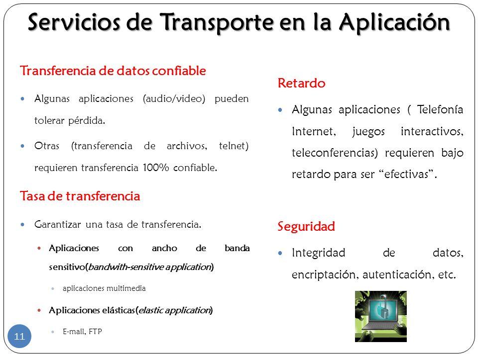 Transferencia de datos confiable Algunas aplicaciones (audio/video) pueden tolerar pérdida. Otras (transferencia de archivos, telnet) requieren transf