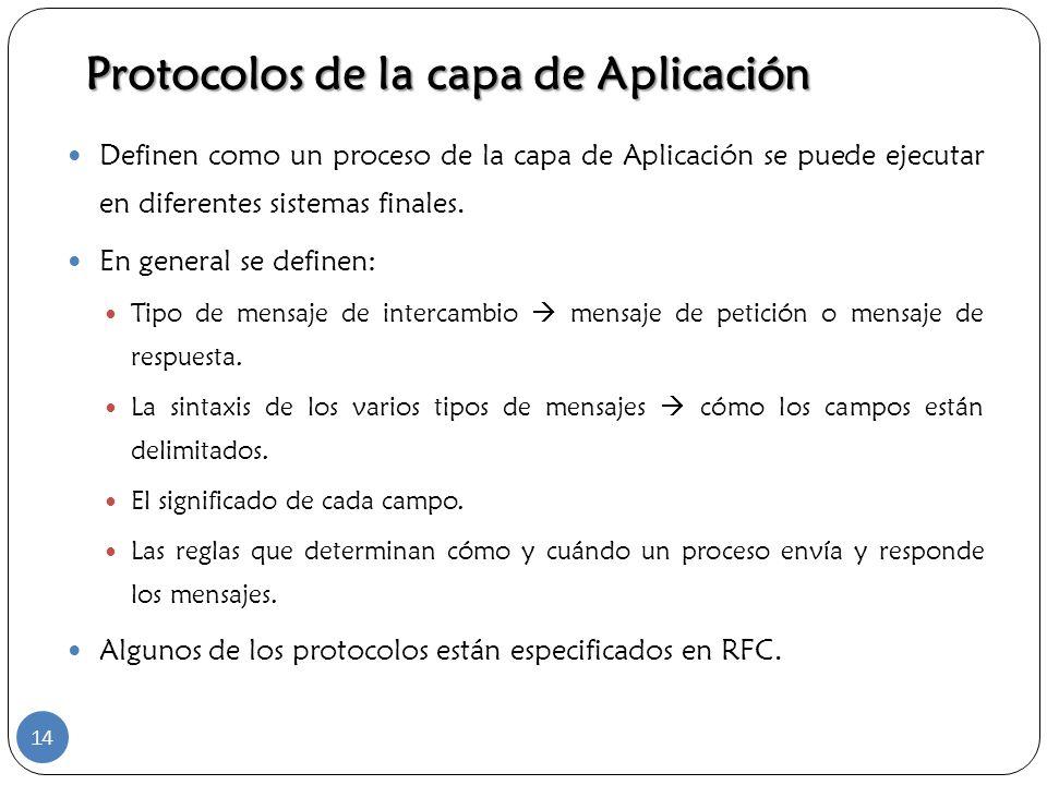 Definen como un proceso de la capa de Aplicación se puede ejecutar en diferentes sistemas finales. En general se definen: Tipo de mensaje de intercamb