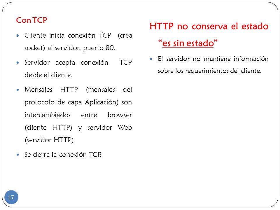 Con TCP Cliente inicia conexión TCP (crea socket) al servidor, puerto 80. Servidor acepta conexión TCP desde el cliente. Mensajes HTTP (mensajes del p