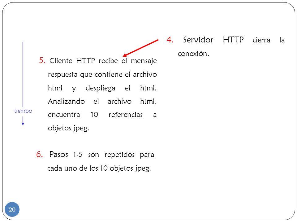 5. Cliente HTTP recibe el mensaje respuesta que contiene el archivo html y despliega el html. Analizando el archivo html, encuentra 10 referencias a o