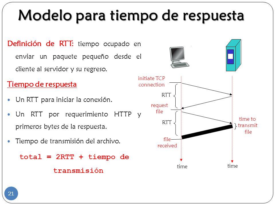 Modelo para tiempo de respuesta Definición de RTT: tiempo ocupado en enviar un paquete pequeño desde el cliente al servidor y su regreso. Tiempo de re