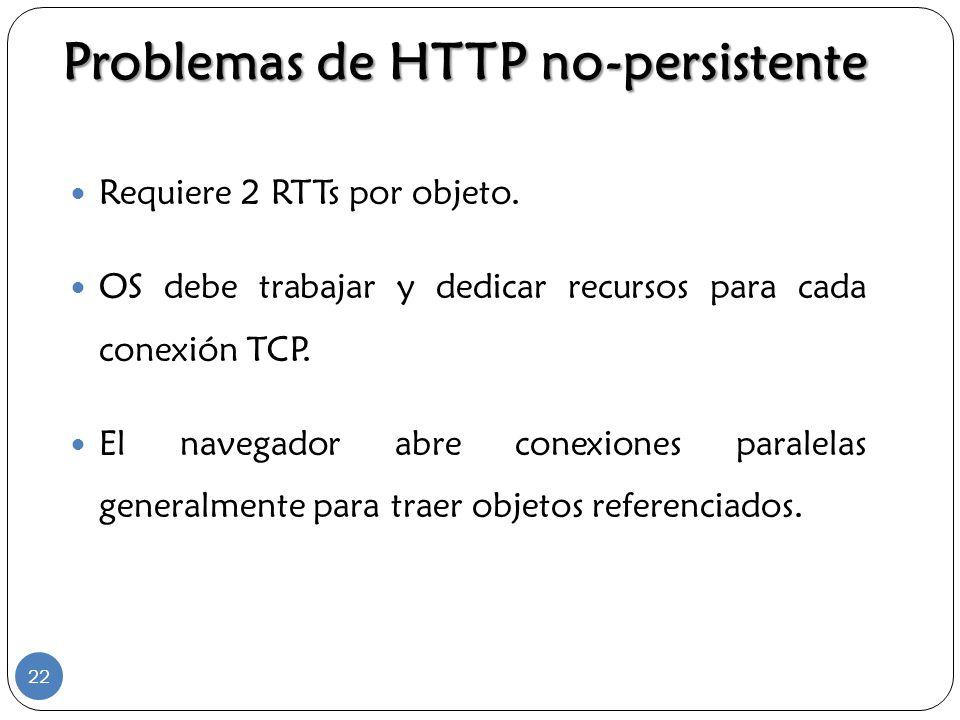 Problemas de HTTP no-persistente Requiere 2 RTTs por objeto. OS debe trabajar y dedicar recursos para cada conexión TCP. El navegador abre conexiones