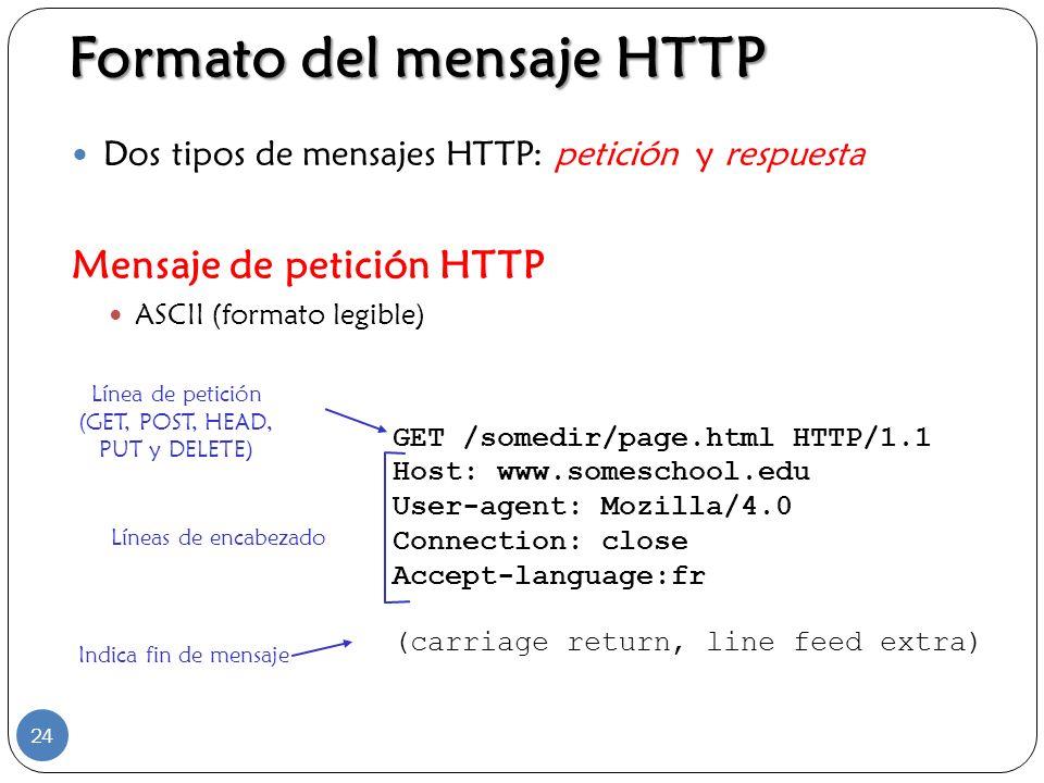 Formato del mensaje HTTP Dos tipos de mensajes HTTP: petición y respuesta Mensaje de petición HTTP ASCII (formato legible) GET /somedir/page.html HTTP