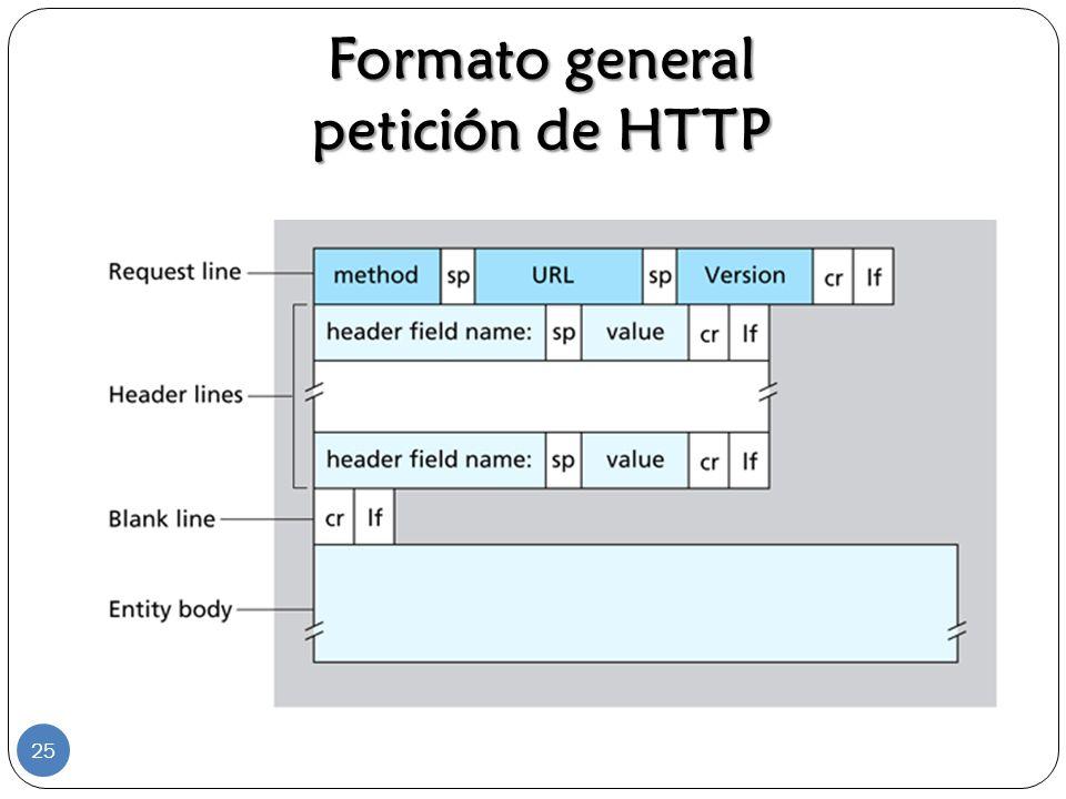 Formato general petición de HTTP 25