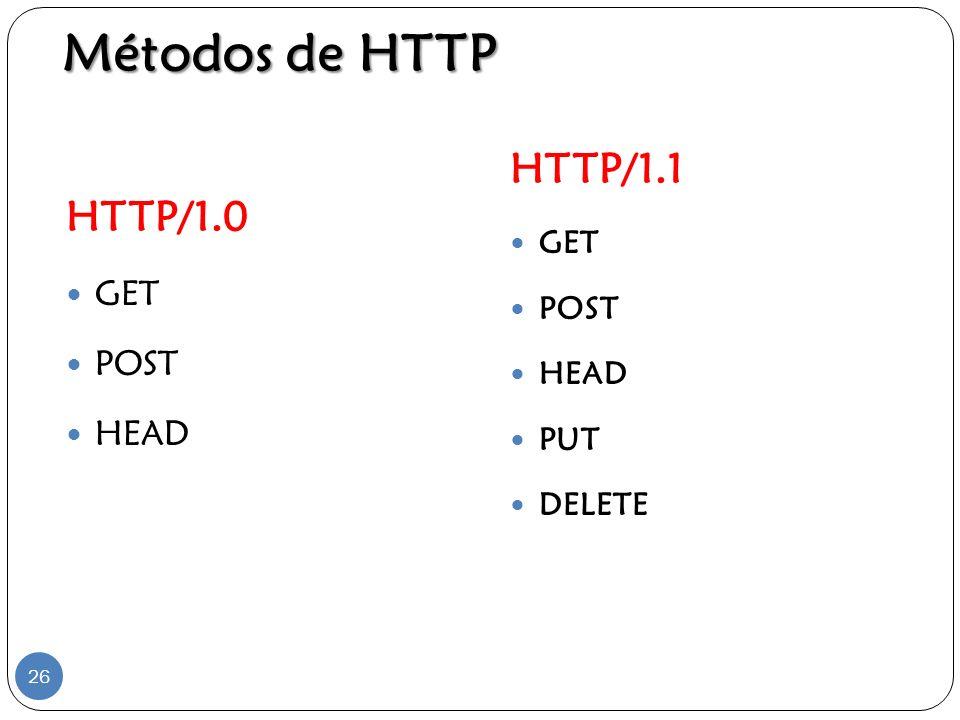 Métodos de HTTP HTTP/1.0 GET POST HEAD HTTP/1.1 GET POST HEAD PUT DELETE 26