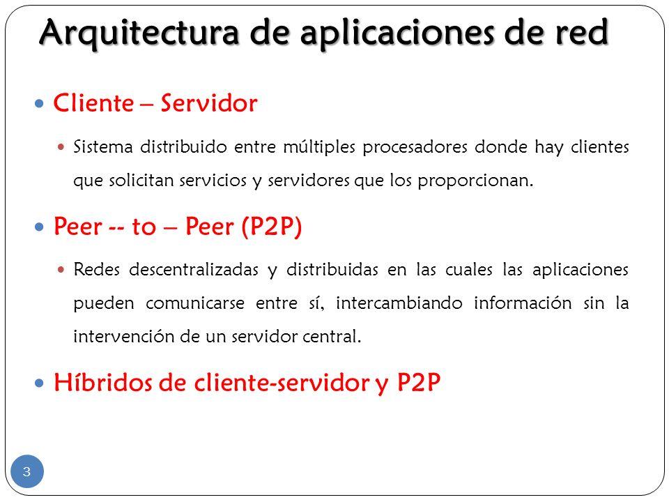 Cliente – Servidor Sistema distribuido entre múltiples procesadores donde hay clientes que solicitan servicios y servidores que los proporcionan. Peer