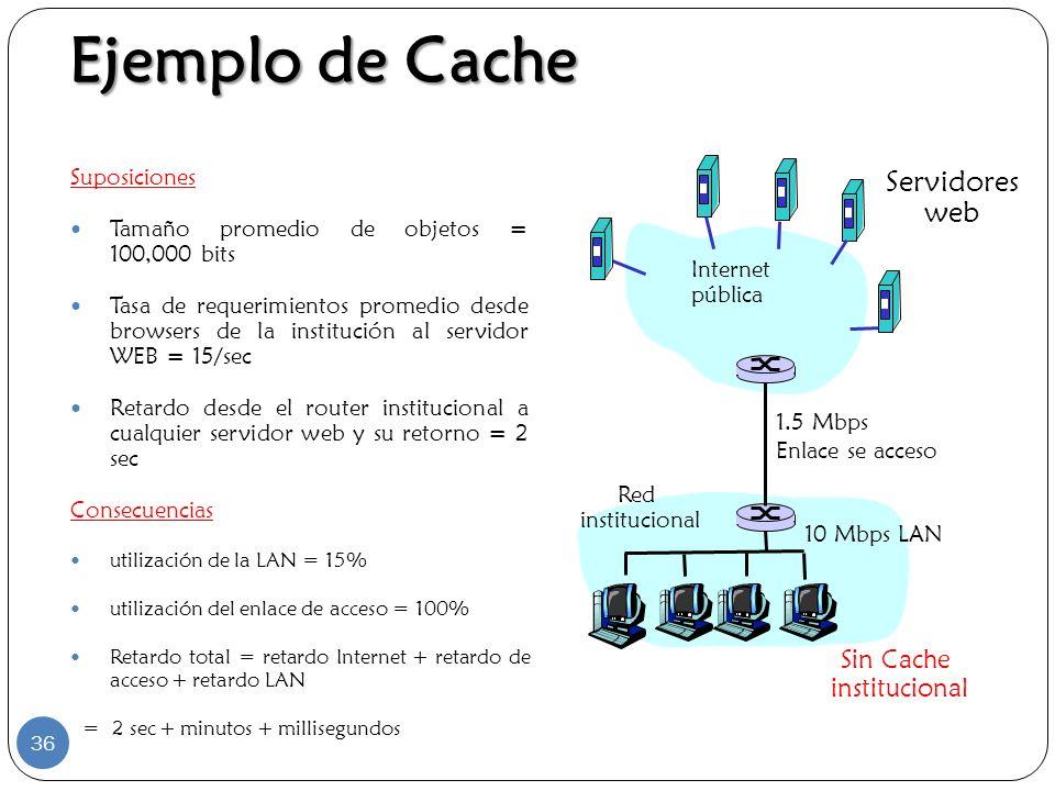 Ejemplo de Cache Suposiciones Tamaño promedio de objetos = 100,000 bits Tasa de requerimientos promedio desde browsers de la institución al servidor W