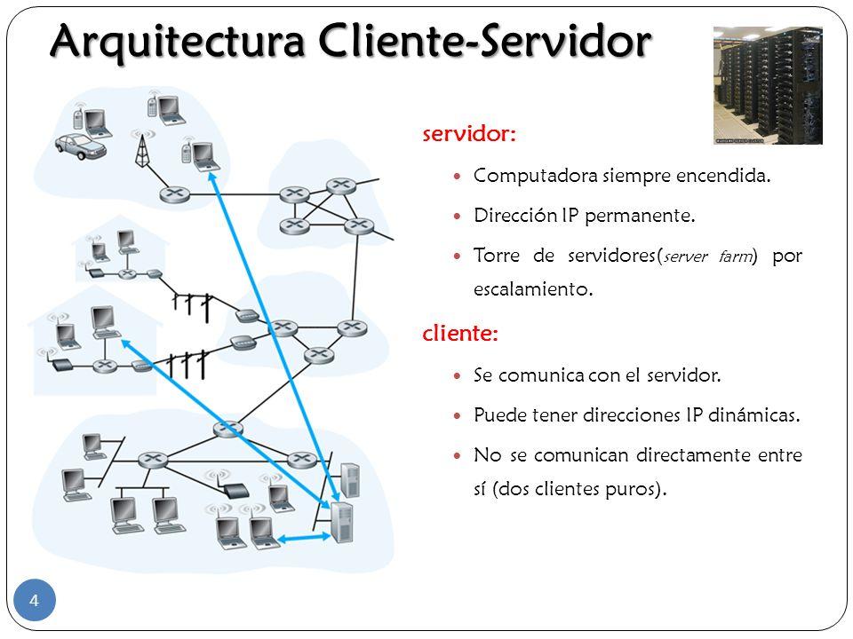 servidor: Computadora siempre encendida. Dirección IP permanente. Torre de servidores( server farm ) por escalamiento. cliente: Se comunica con el ser