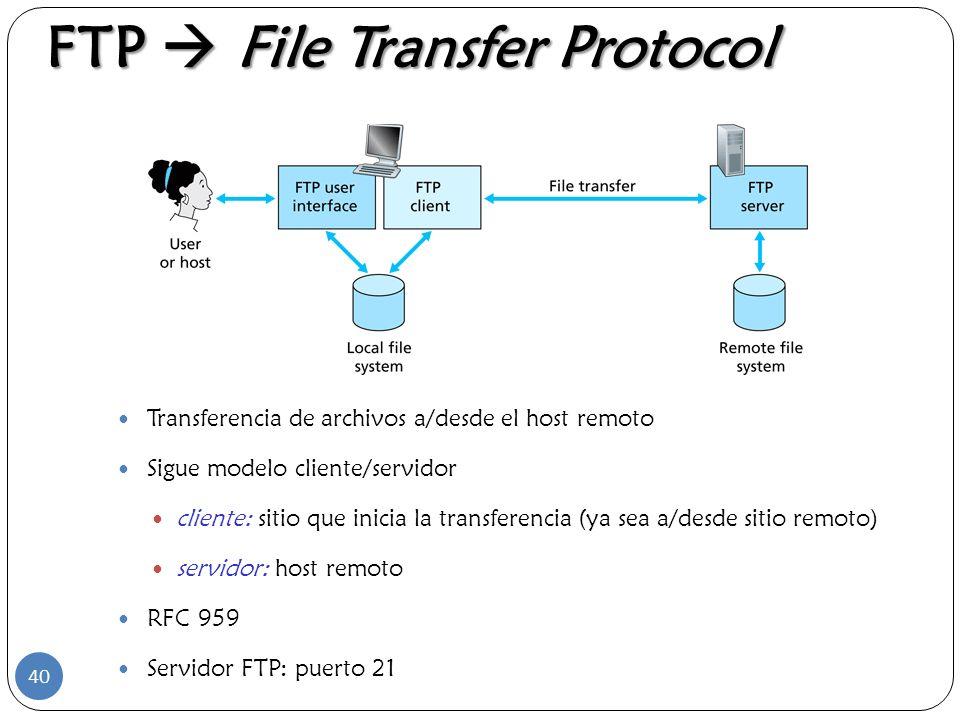 FTP File Transfer Protocol Transferencia de archivos a/desde el host remoto Sigue modelo cliente/servidor cliente: sitio que inicia la transferencia (