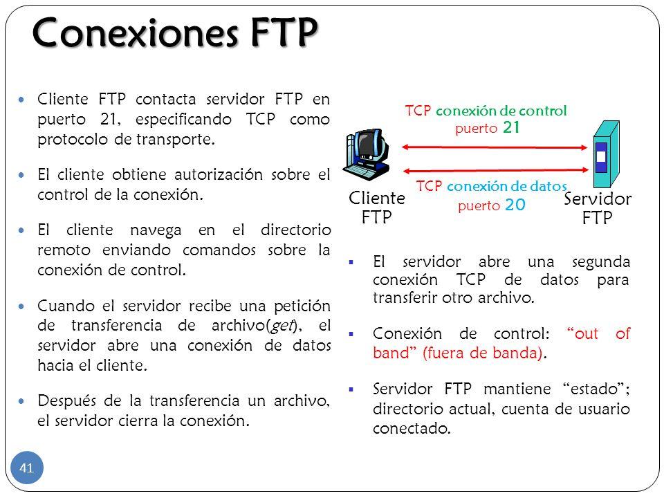 Conexiones FTP Cliente FTP contacta servidor FTP en puerto 21, especificando TCP como protocolo de transporte. El cliente obtiene autorización sobre e
