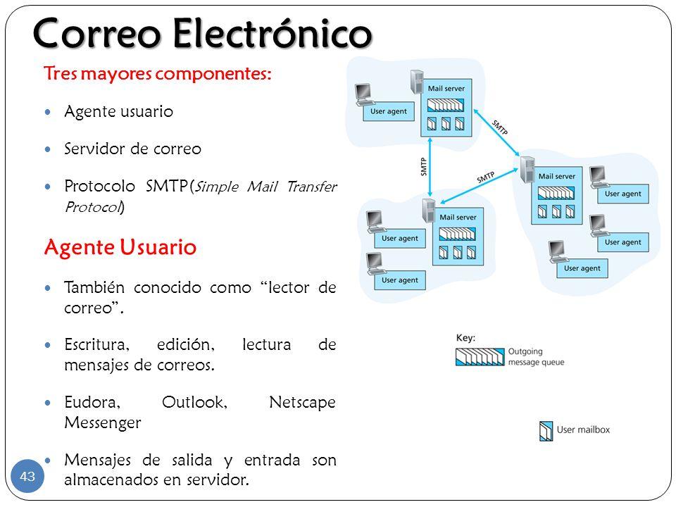 Tres mayores componentes: Agente usuario Servidor de correo Protocolo SMTP( Simple Mail Transfer Protocol ) Agente Usuario También conocido como lecto