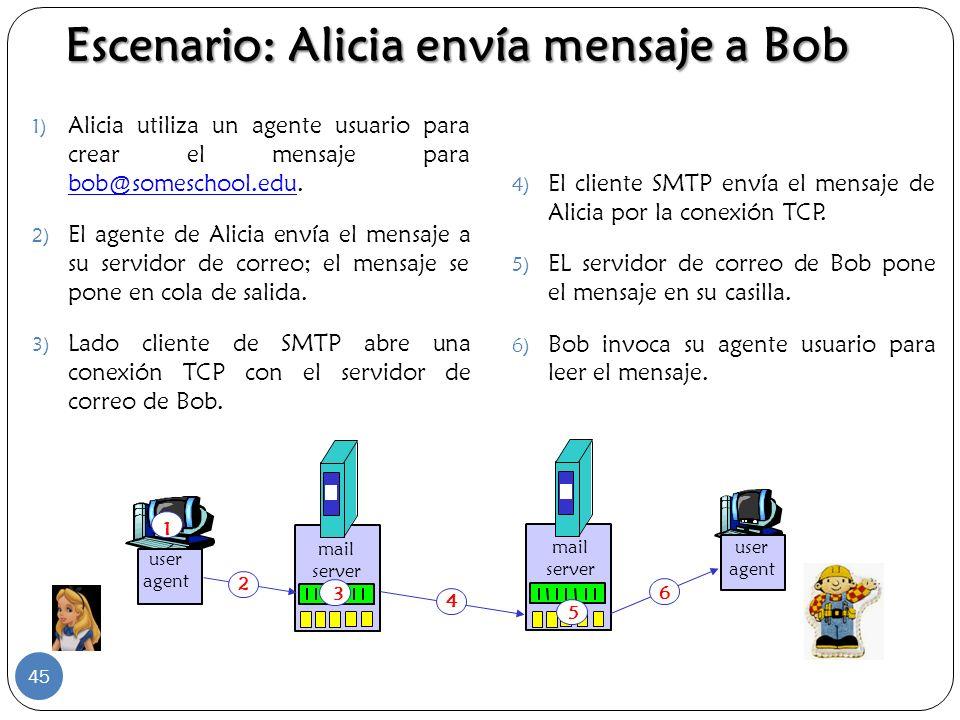 Escenario: Alicia envía mensaje a Bob 1) Alicia utiliza un agente usuario para crear el mensaje para bob@someschool.edu. bob@someschool.edu 2) El agen