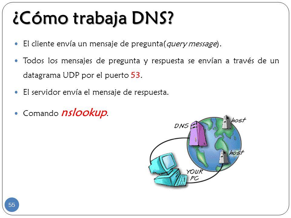 ¿Cómo trabaja DNS? El cliente envía un mensaje de pregunta(query message). Todos los mensajes de pregunta y respuesta se envían a través de un datagra