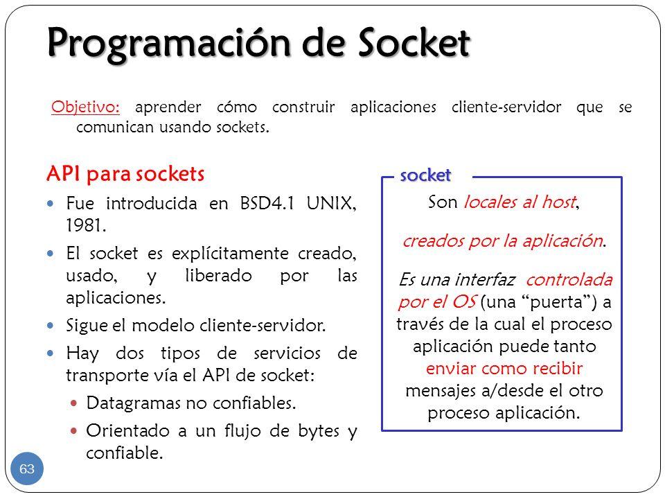 Programación de Socket API para sockets Fue introducida en BSD4.1 UNIX, 1981. El socket es explícitamente creado, usado, y liberado por las aplicacion