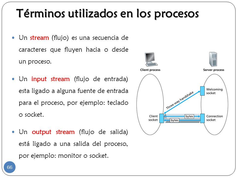 Términos utilizados en los procesos Un stream (flujo) es una secuencia de caracteres que fluyen hacia o desde un proceso. Un input stream (flujo de en