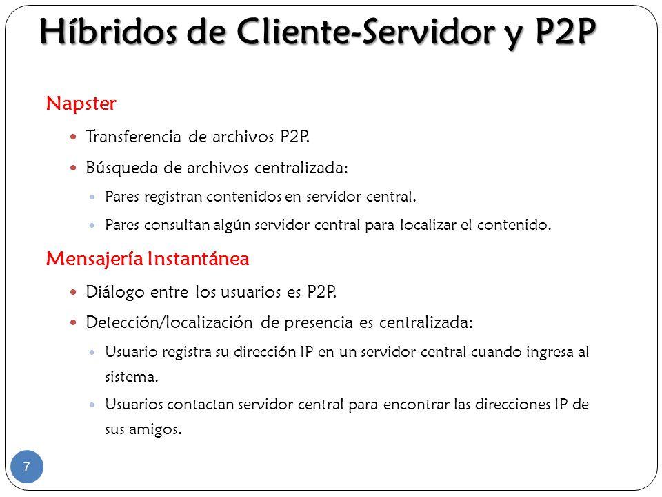 Napster Transferencia de archivos P2P. Búsqueda de archivos centralizada: Pares registran contenidos en servidor central. Pares consultan algún servid