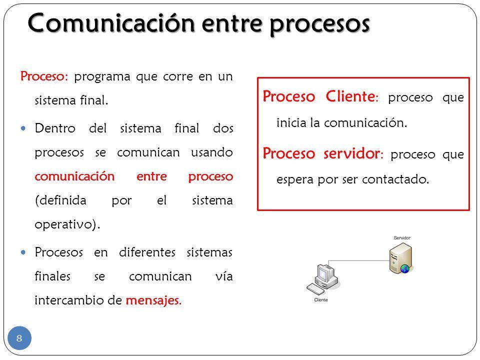 Comunicación entre procesos Proceso: programa que corre en un sistema final. Dentro del sistema final dos procesos se comunican usando comunicación en