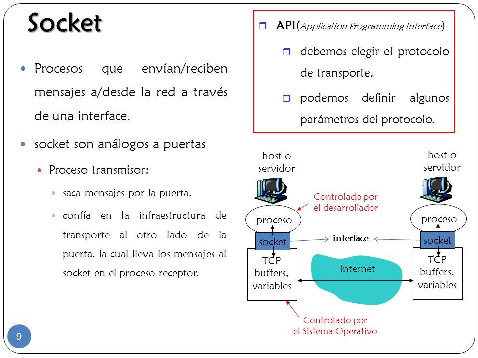 Procesos que envían/reciben mensajes a/desde la red a través de una interface. socket son análogos a puertas Proceso transmisor: saca mensajes por la
