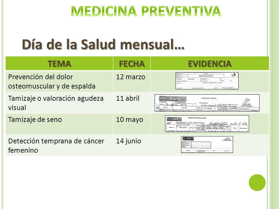 Día de la Salud mensual… TEMAFECHAEVIDENCIA Prevención del dolor osteomuscular y de espalda 12 marzo Tamizaje o valoración agudeza visual 11 abril Tam