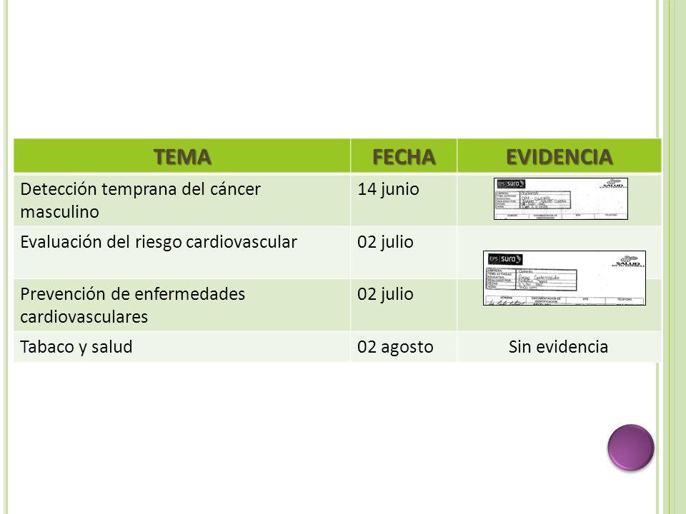 TEMAFECHAEVIDENCIA Detección temprana del cáncer masculino 14 junio Evaluación del riesgo cardiovascular02 julio Prevención de enfermedades cardiovasc