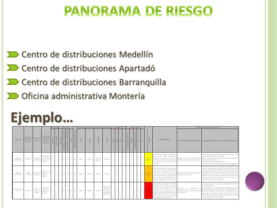 Centro de distribuciones Medellín Centro de distribuciones Apartadó Centro de distribuciones Barranquilla Oficina administrativa Montería Ejemplo…
