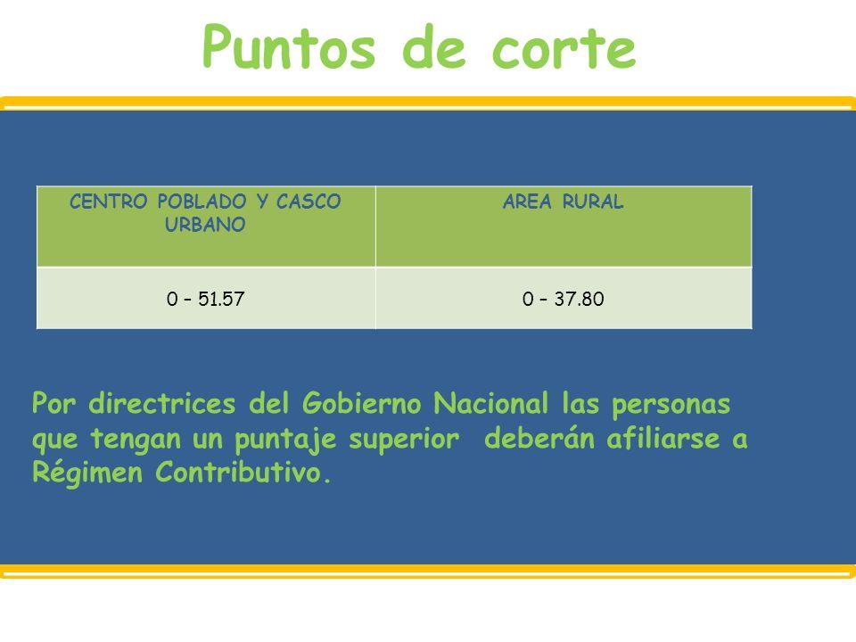 Puntos de corte CENTRO POBLADO Y CASCO URBANO AREA RURAL 0 – 51.570 – 37.80 Por directrices del Gobierno Nacional las personas que tengan un puntaje s