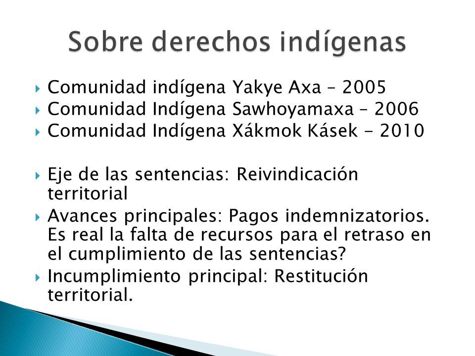 Corte IDH - Sentencia sobre fondo reparaciones y costas Caso Yakye Axa vs.