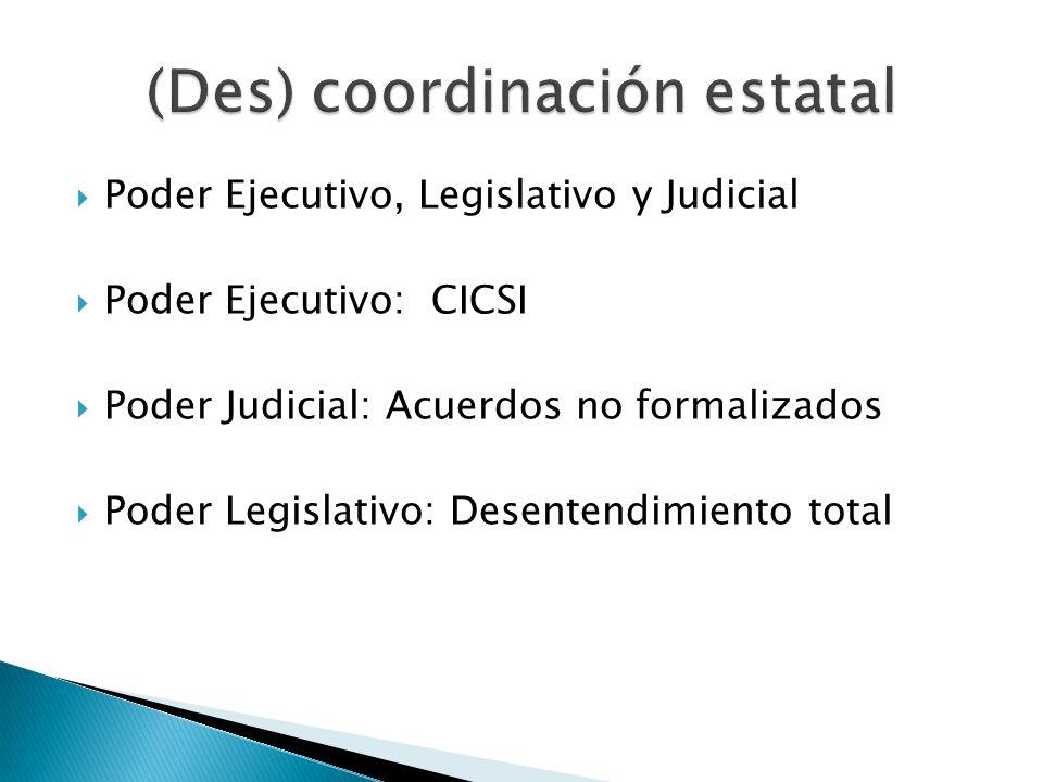 Poder Ejecutivo, Legislativo y Judicial Poder Ejecutivo: CICSI Poder Judicial: Acuerdos no formalizados Poder Legislativo: Desentendimiento total